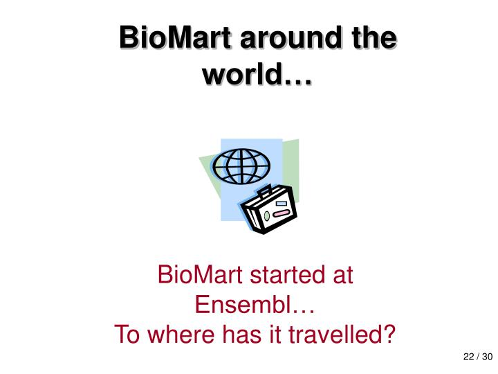 BioMart around the world…