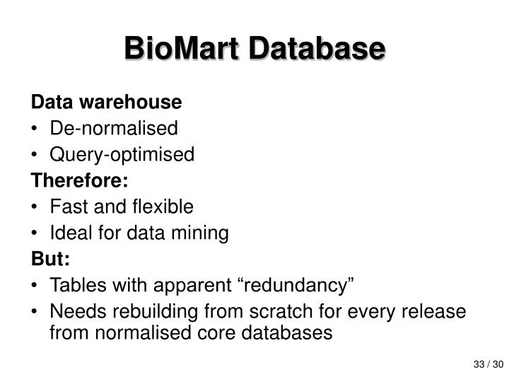 BioMart Database