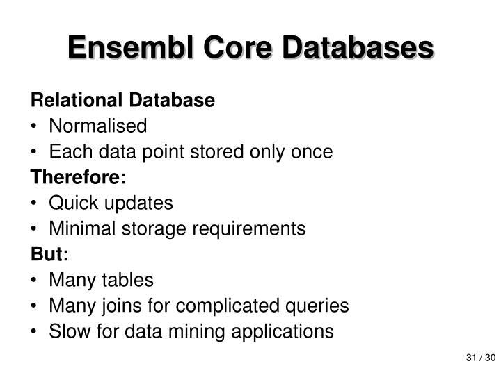 Ensembl Core Databases