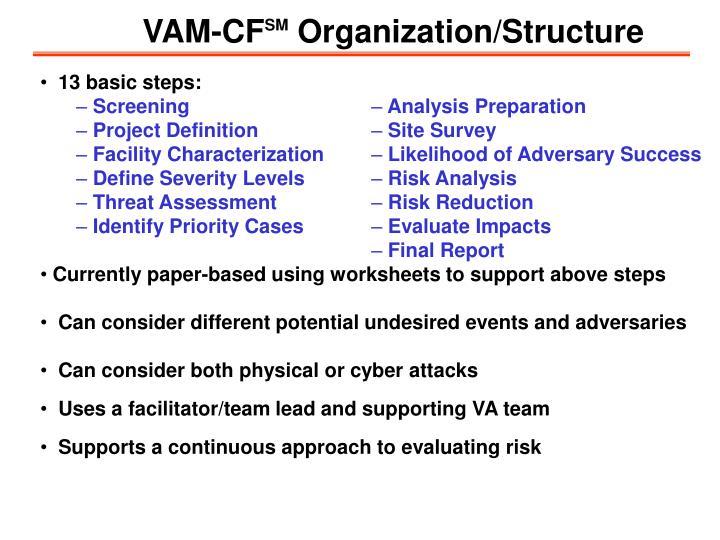 VAM-CF