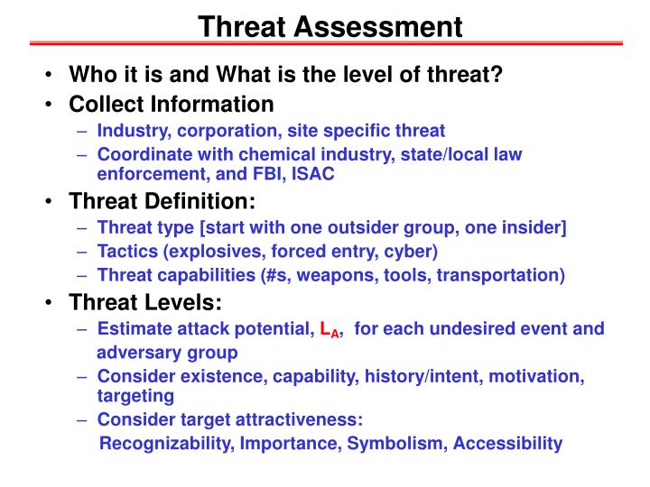 Threat Assessment