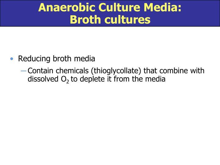 Anaerobic Culture Media: