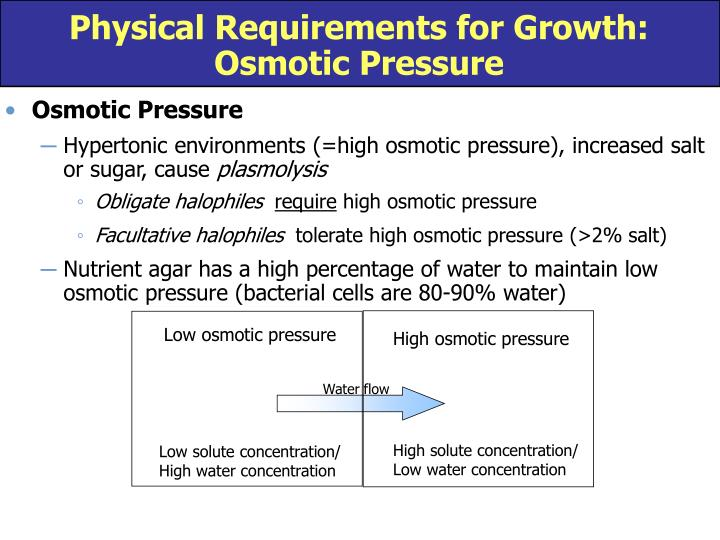 Physical Requirements for Growth: Osmotic Pressure