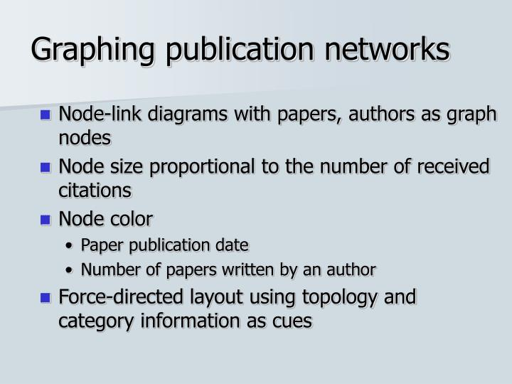 Graphing publication networks