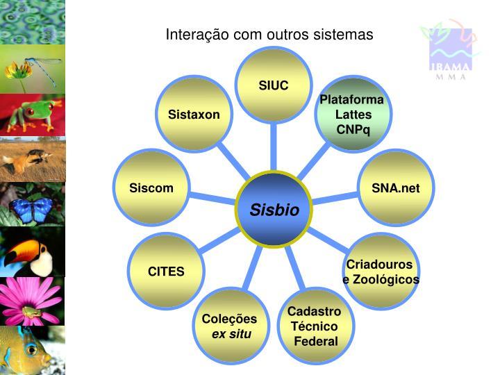 Interação com outros sistemas