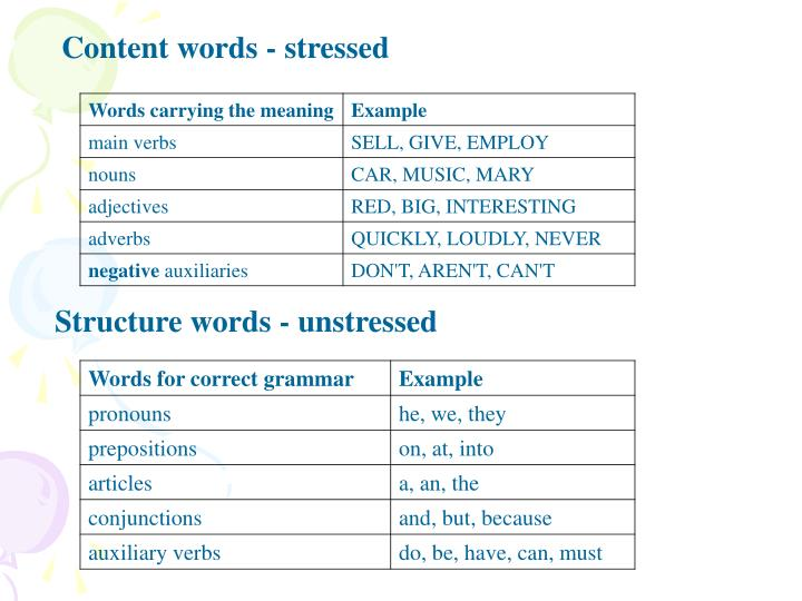 Content words - stressed
