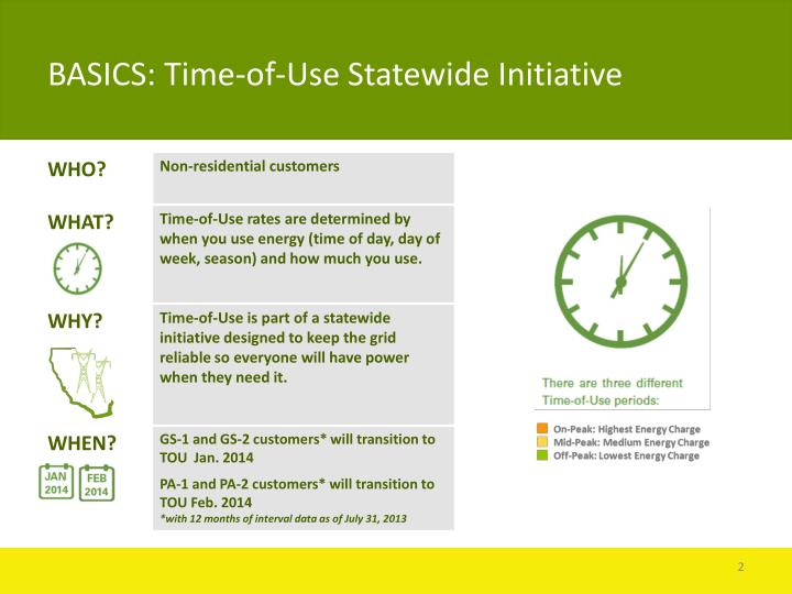 Basics time of use statewide initiative