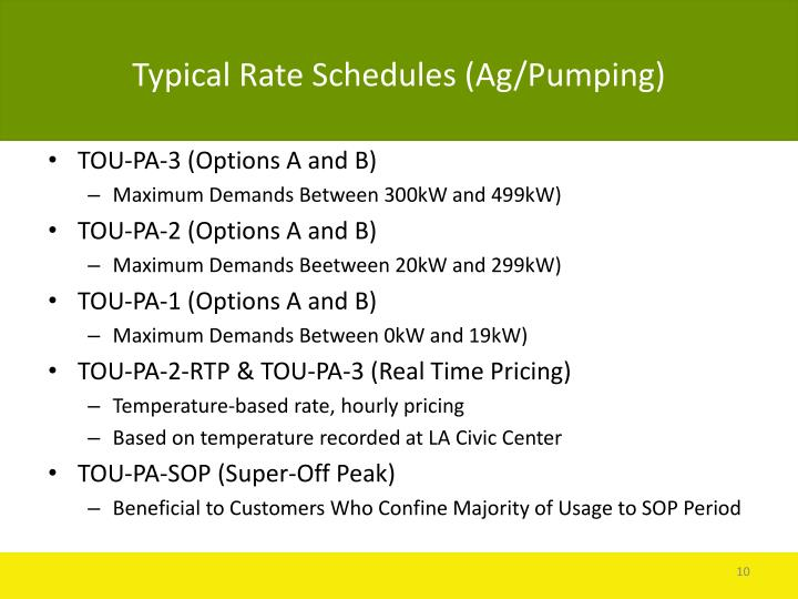 Typical Rate Schedules (Ag/Pumping)