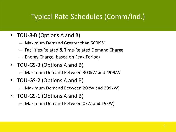 Typical Rate Schedules (