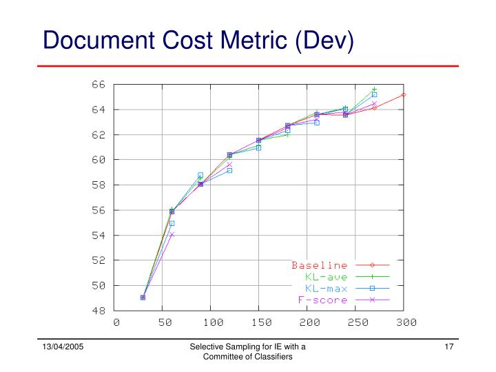 Document Cost Metric (Dev)