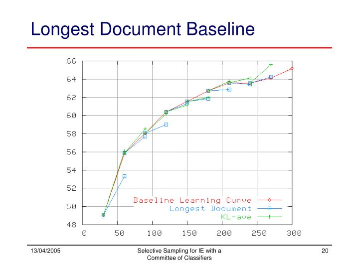 Longest Document Baseline