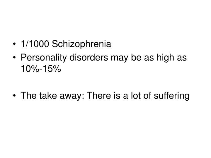 1/1000 Schizophrenia