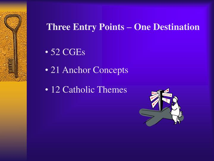 Three Entry Points – One Destination