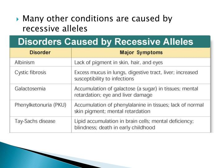 Many other conditions are caused by recessive alleles
