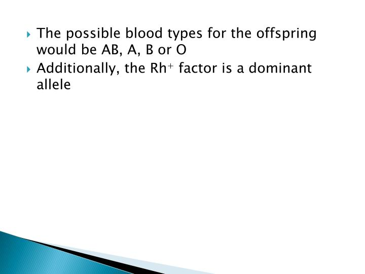 The possible blood types for the offspring would be AB, A, B or O
