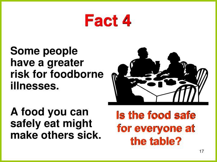 Fact 4