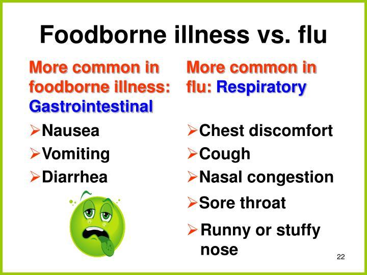 Foodborne illness vs. flu