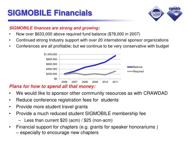 Sigmobile financials