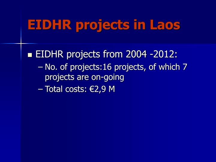EIDHR projects in Laos