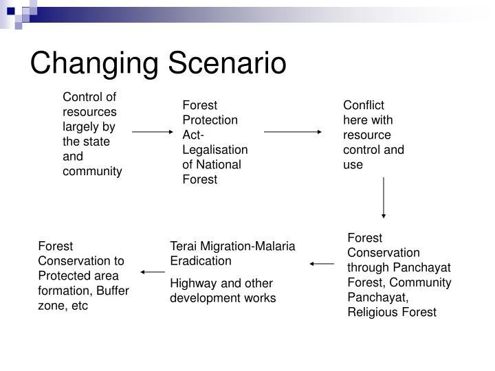 Changing Scenario