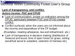 conflicts within community forest user s group1