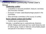 conflicts within community forest user s group2