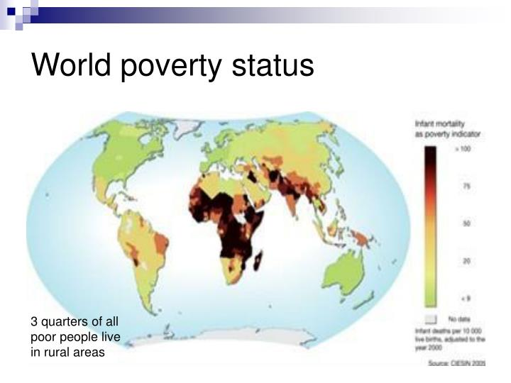 World poverty status