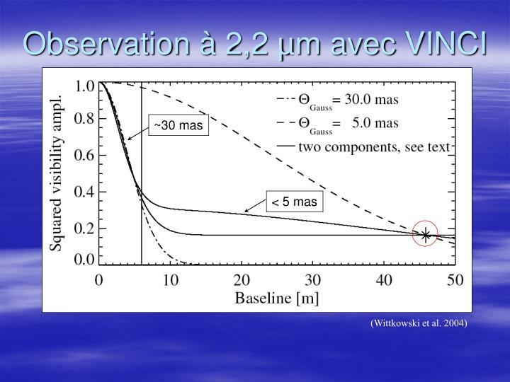 Observation à 2,2 µm avec VINCI