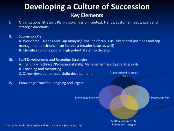 Developing a Culture of Succession