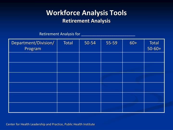 Workforce Analysis Tools