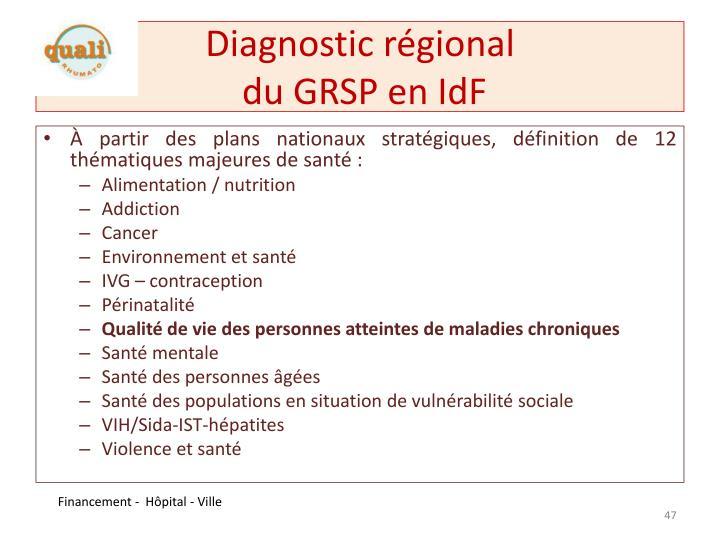 Diagnostic régional