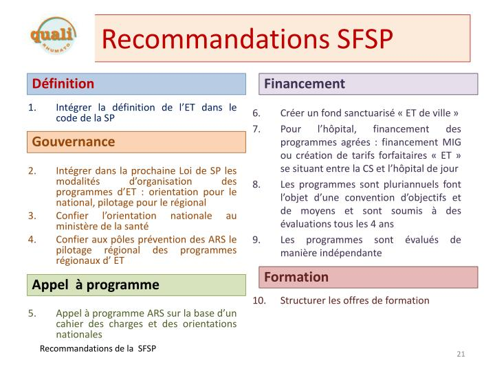 Recommandations SFSP