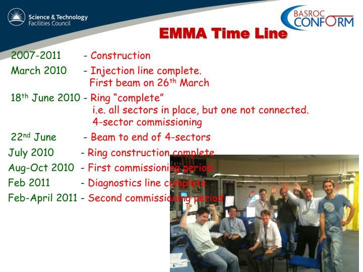 EMMA Time Line