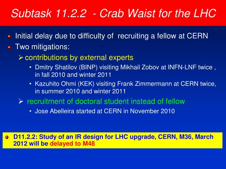 Subtask 11.2.2  - Crab Waist for the LHC