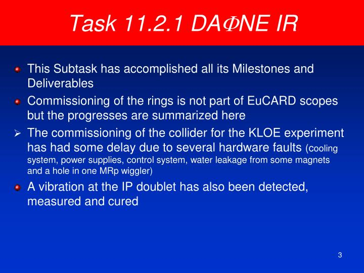 Task 11.2.1 DA