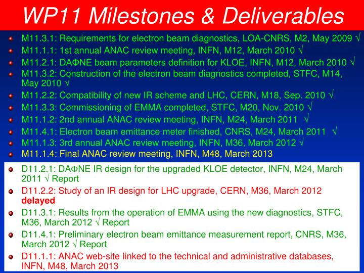 WP11 Milestones & Deliverables