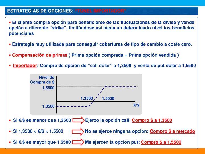 ESTRATEGIAS DE OPCIONES: