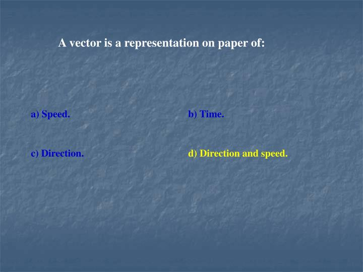 A vector is a representation on paper of: