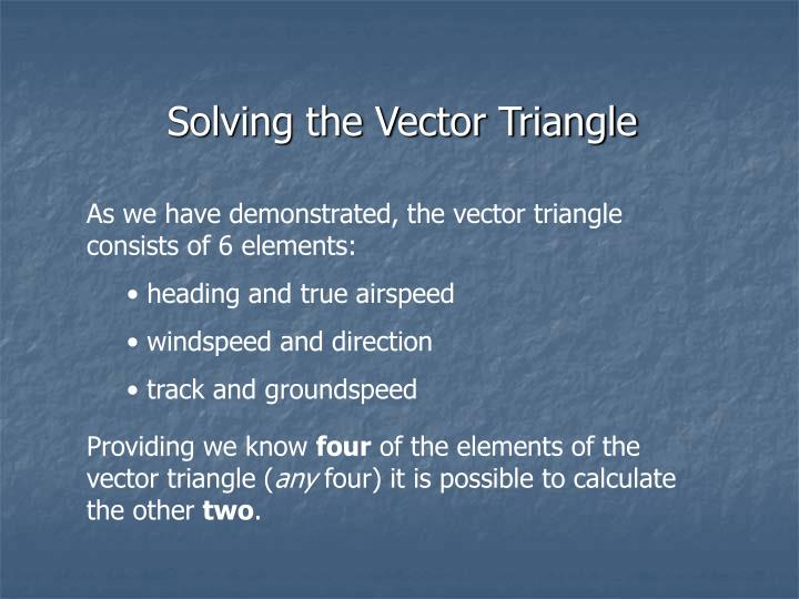 Solving the Vector Triangle