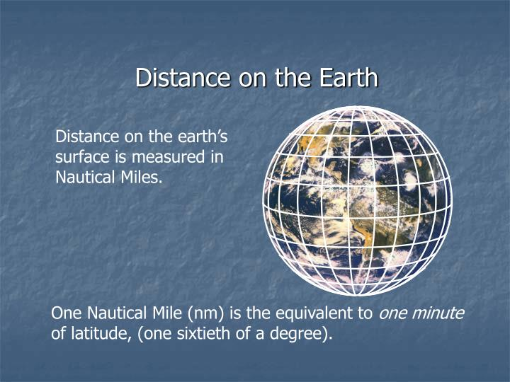 Distance on the Earth