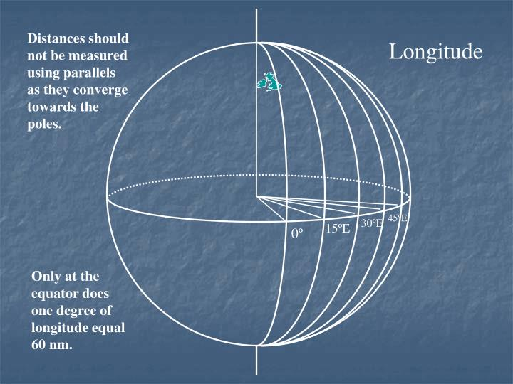 Distances should not be measured using parallels as they converge towards the poles.