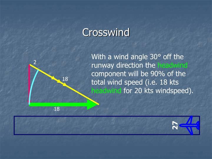 Crosswind