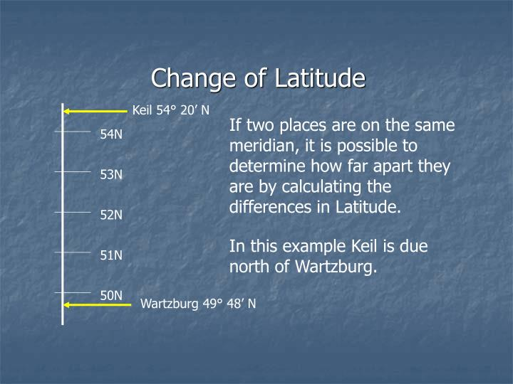 Change of Latitude