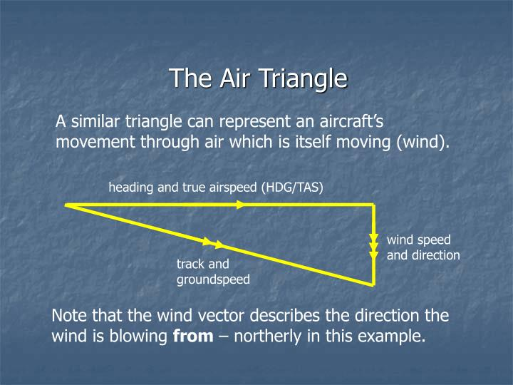 The Air Triangle
