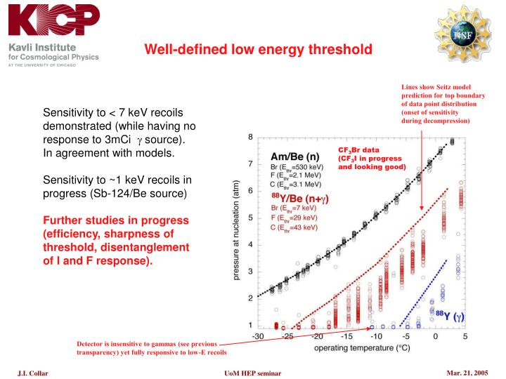 Well-defined low energy threshold