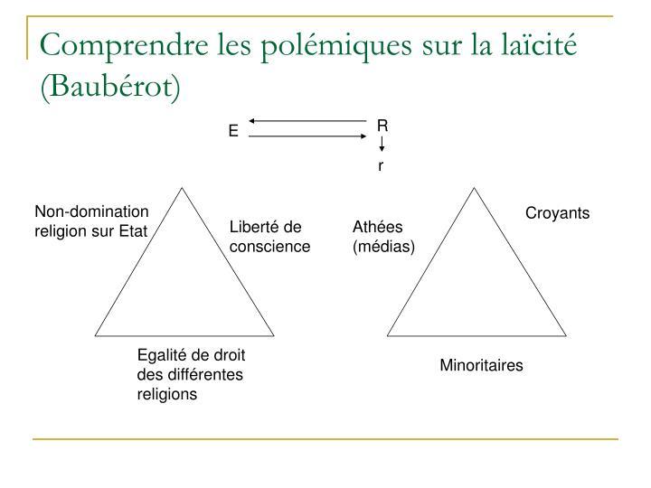 Comprendre les polémiques sur la laïcité (Baubérot)