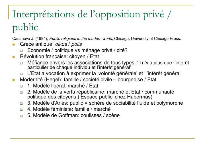 Interprétations de l'opposition privé / public