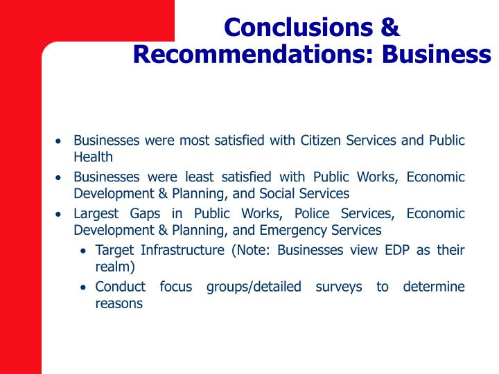 Conclusions & Recommendations: Business