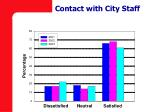 contact with city staff