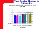 time related changes in satisfaction1